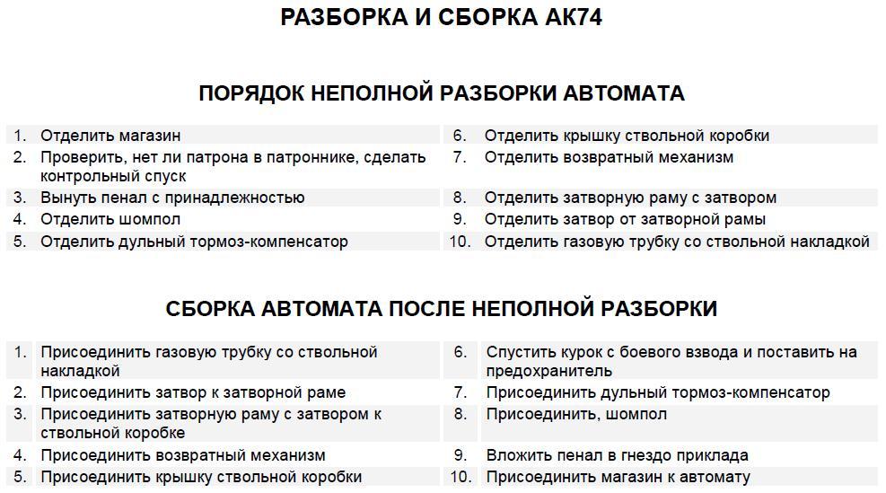 Разборка и сборка калашникова рекорд